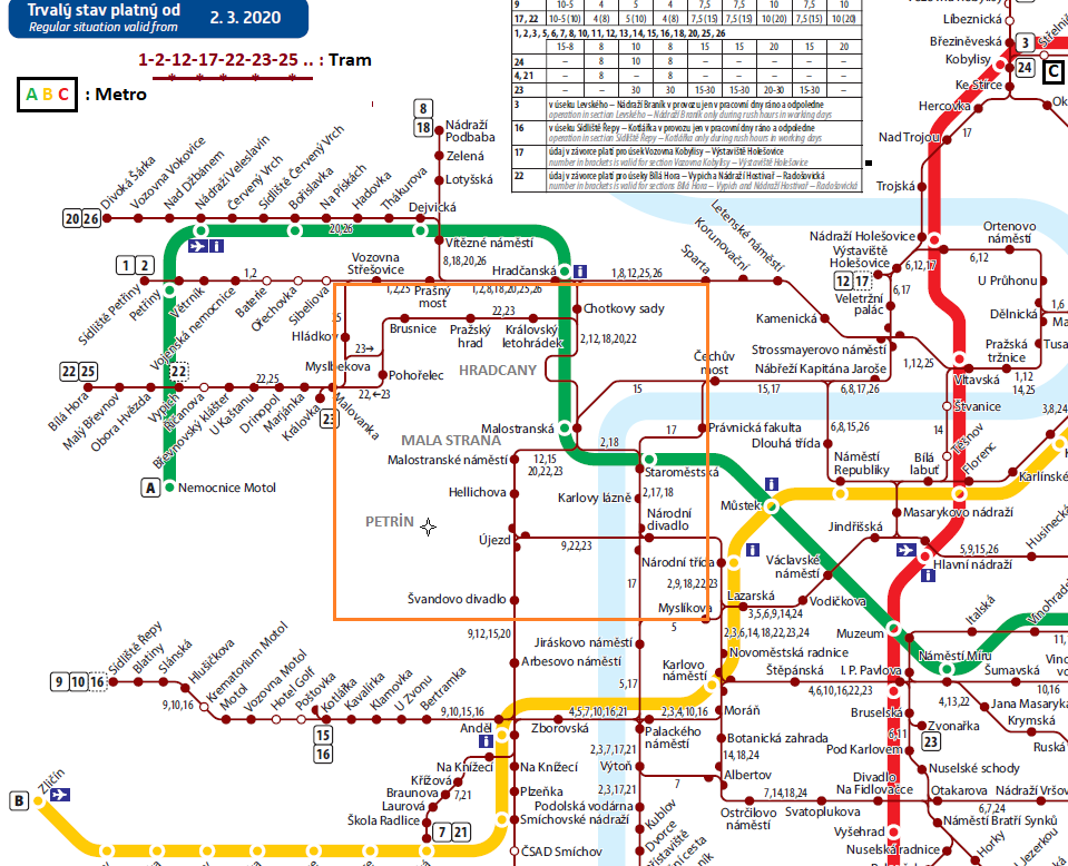 malatransportmap